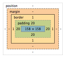 .box border-box